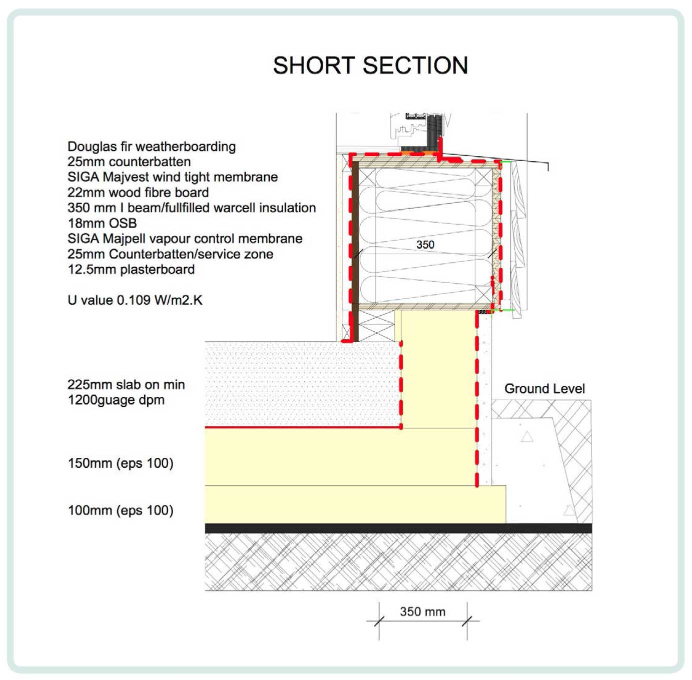 (above) Another easy-to-understand drawing, this time of a wall-to-floor junction, with the airtight and wind-tight layers marked clearly in red.