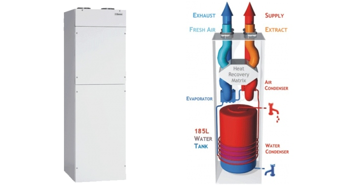 The Genvex Combi 185 combined heat recovery ventilation and domestic hot water heat pump